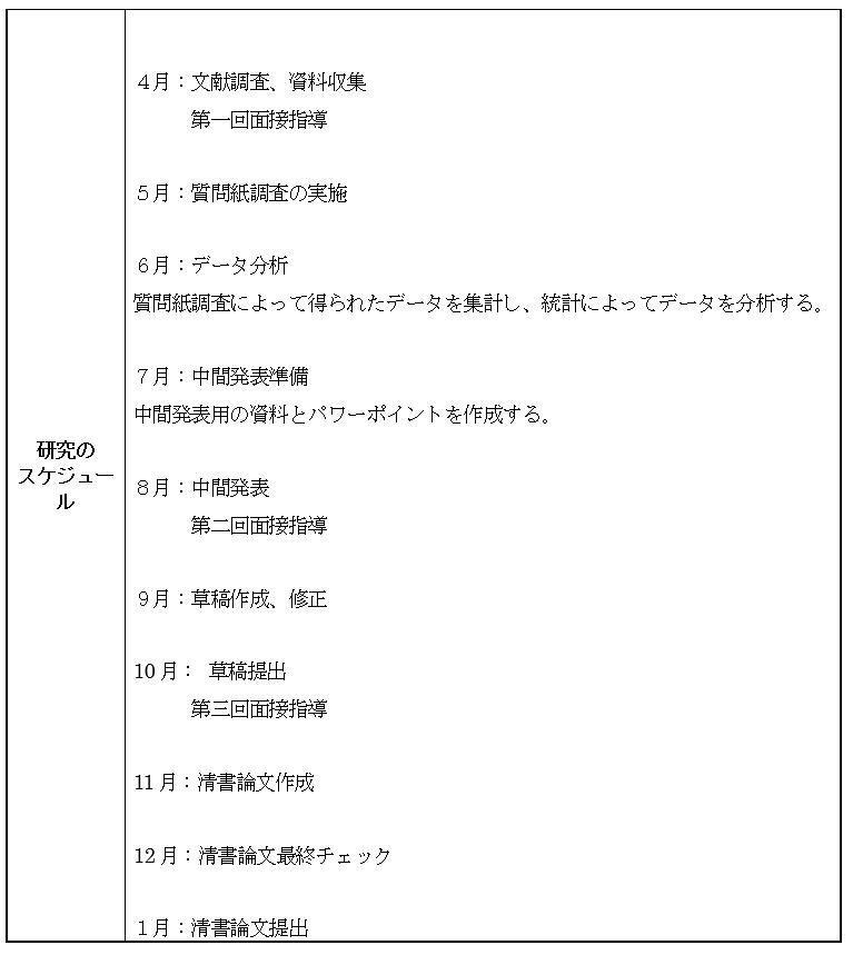研究のスケジュール